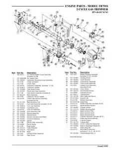 mtd trimmer tb75ss user s guide manualsonline com