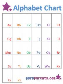 Alphabet chart with letters only pdf version