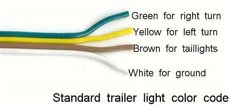 trailer wiring harness colors 4 pin trailer wiring diagram