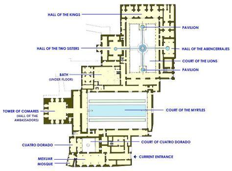 Alhambra Plan by Alhambra Granada Plan Www Pixshark Images