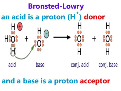 proton h acceptor topic 08 introduction
