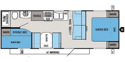 swift top layout guide height 2014 jayco jay flight swift 264bh trailer reviews