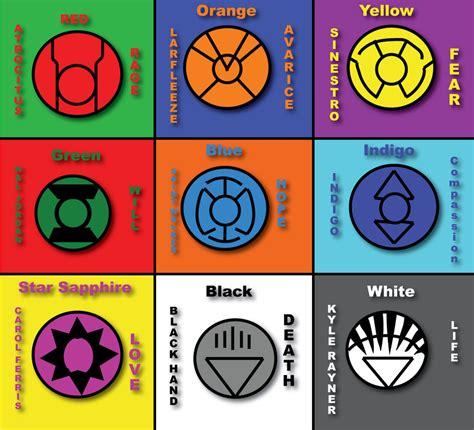 lantern corps colors lantern corps symbols by hybriddonny19 on deviantart