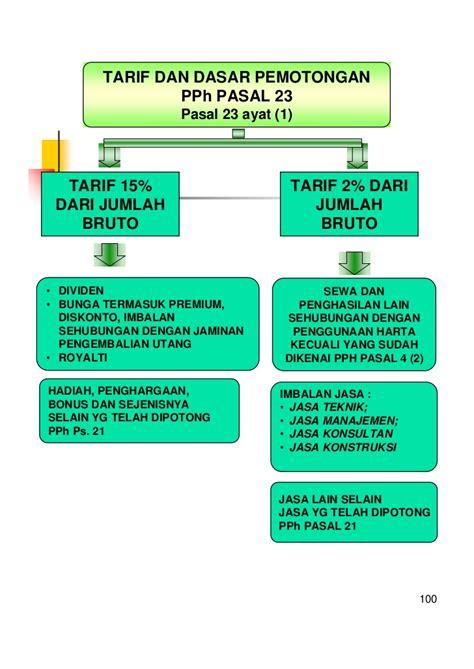 Undang Undang Perpajakan 1 tarif pasal 17 undang undang pajak penghasilan