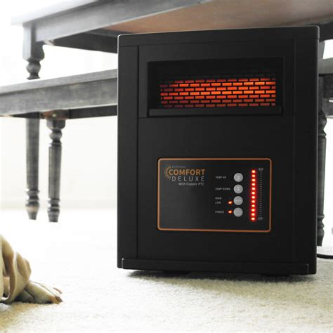 sylvanes top space heater picks    year sylvane