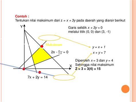 Matematika Kelas X1 Pemimanatan Erlangga bab 5 program linear