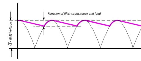 define capacitor ripple current ac dc power supplies using wall warts special articles