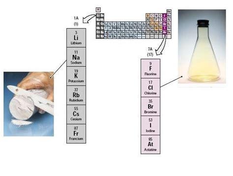 sal quimica qu 237 mica na net sal de cozinha parte 1