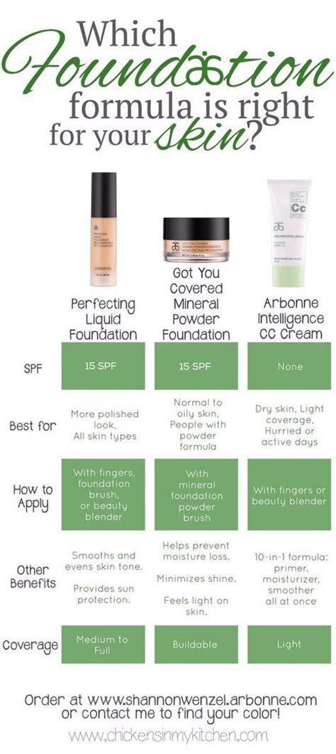 Problems With Arbonne Detox Endocrine System by 25 Best Ideas About Arbonne Makeup On Arbonne