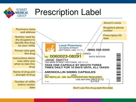 Prescription Bottle Label Template Shatterlion Info Medication Label Template