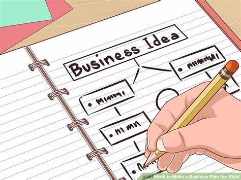 build a planner how to make a business plan for kids with pictures