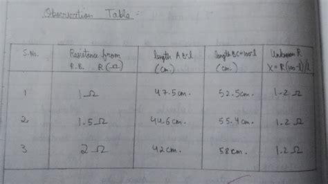 wheatstone bridge lab report conclusion wheatstone bridge experiment lab report conclusion