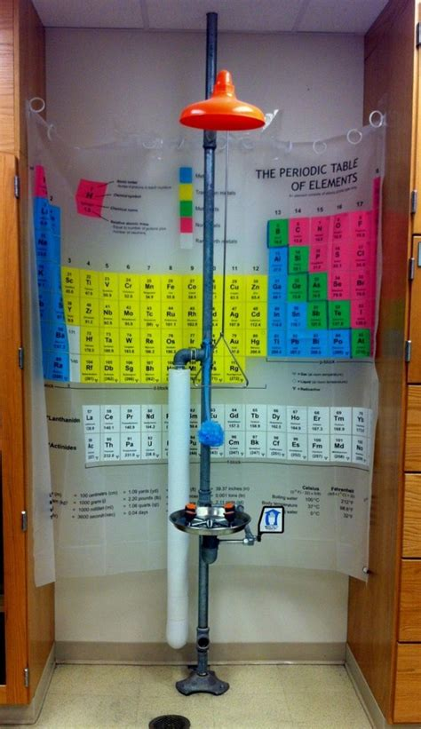 emergency shower curtain 53 best high school resources images on pinterest high