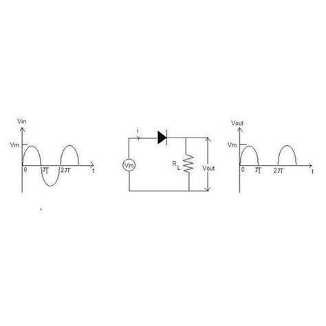 efficiency of diode bridge rectifier ac rectifier efficiency