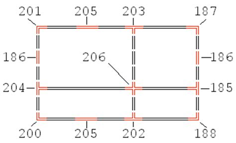 cornici ascii codici ascii tabelle di giobe 174 2000