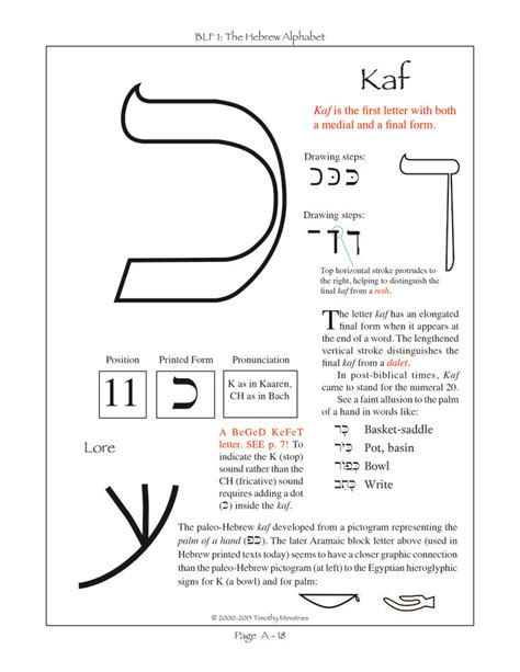 Ninth Letter Of Alphabet