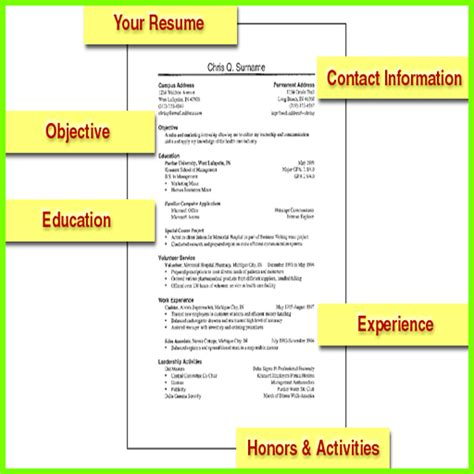 Resumes For Dummies by Resumes For Dummies Template Resume Template 2018