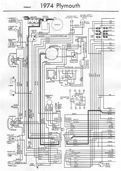 1967 Plymouth Fury Wiring Diagram Schematic | Wiring Library