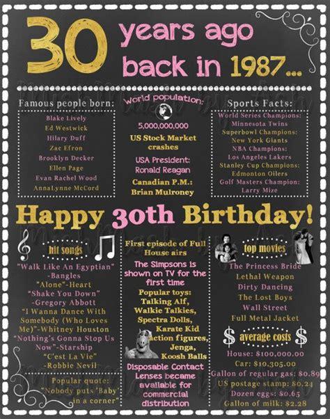 birthday themes 30 year olds 30th birthday lavagna segno segno di compleanno 1987 30