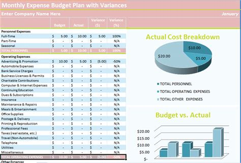 income expense excel sheet business finance