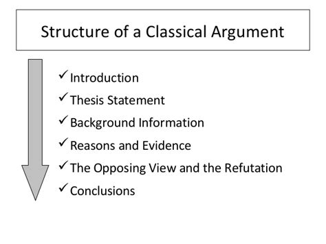 Exle Of An Argument Synthesis Essay by Argument Thesis Statement Week 5 Thesis Statement Tips