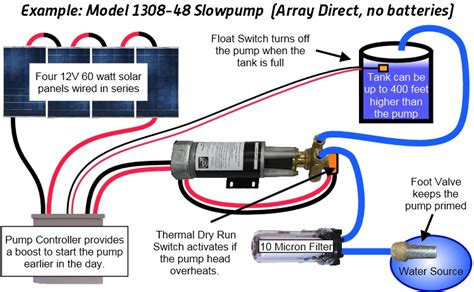water diagram 18 wiring diagram images wiring