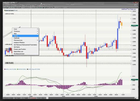 chart pattern trader review forex the art of candlesticks forms of candlestick chart