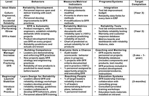 individual professional development plan for teachers template