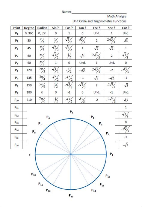 Unit Circle Template by Unit Circle Chart Template 18 Free Sle Exle