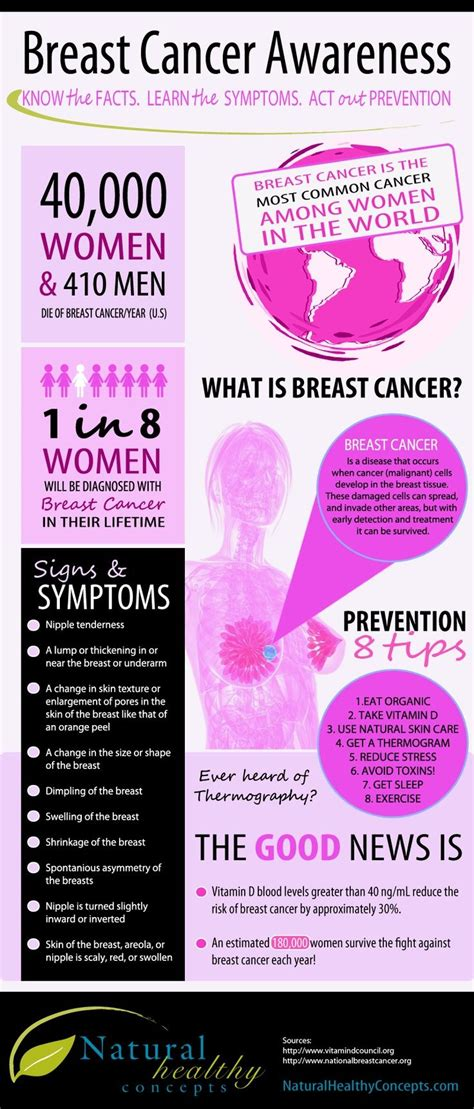Breast Cancer Detox Diet by 102 Best World Cancer Day February 4th 2015 Images