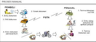 Pengantar Sistem Informasi Introduction To Information System Buku 2 sistem informasi