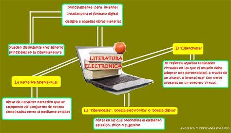 preguntas generadoras sobre la comunicacion interacci 243 n literaria preguntas generadoras n 218 cleos del 1 a 5