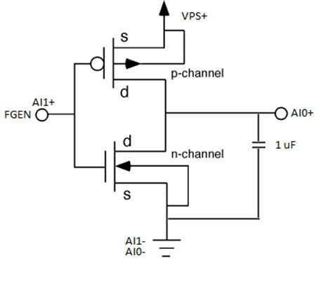 cmos wiring diagram 7 mosfets and cmos inverter elec2210 1 0 documentation