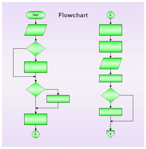 flowchart connectors image gallery flowchart connector