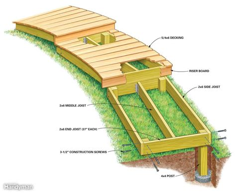 how to build wood walkway plans free