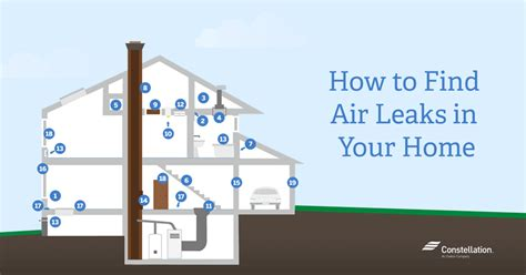 How To Find A Air Leak In A Air Mattress small business energy savings constellation