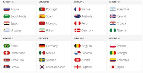 world cup 2018 groups 2018 fifa world cup fixtures groups matches the