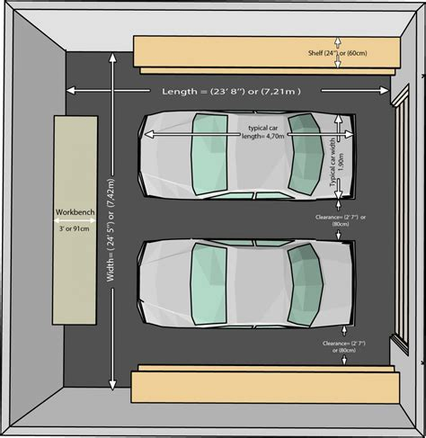 Size Of Three Car Garage by Standard Width Of 2 Car Garage Doorwidth Of A 2 Car Garage