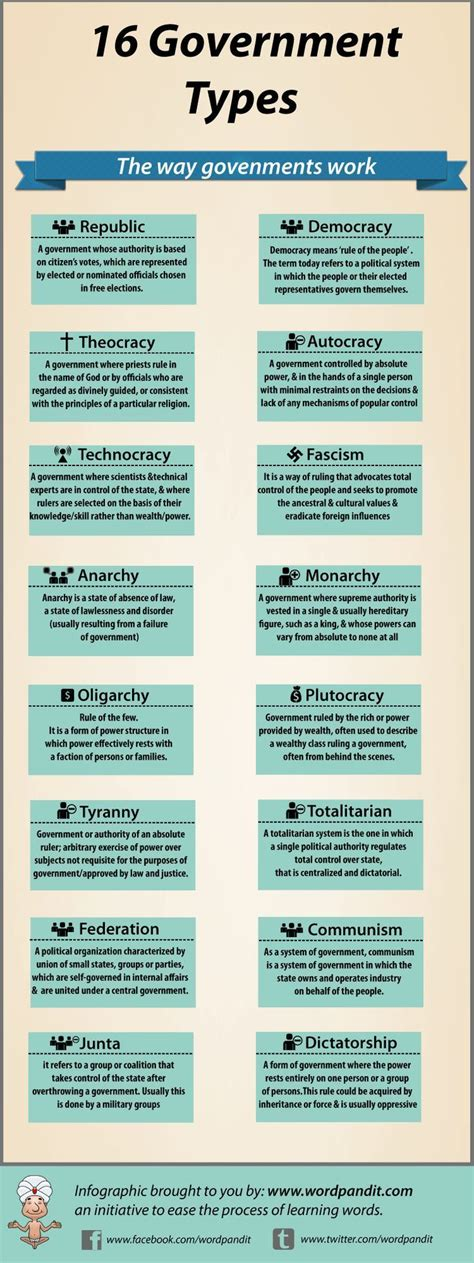 dystopian themes essay best 25 types of society ideas on pinterest types of