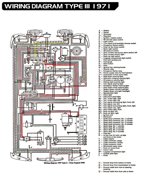 1971 type 3 vw wiring diagram so simple compared to a