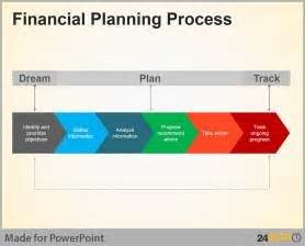 powerpoint templates financial presentation business process flow diagram creative tips for