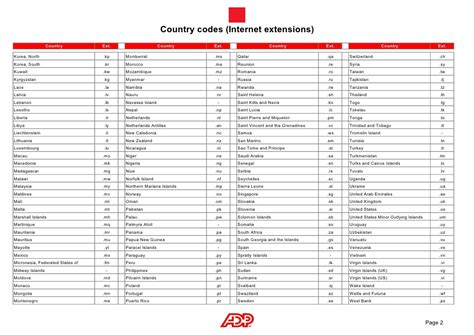 two letter country codes adp country codes and extensions 1679