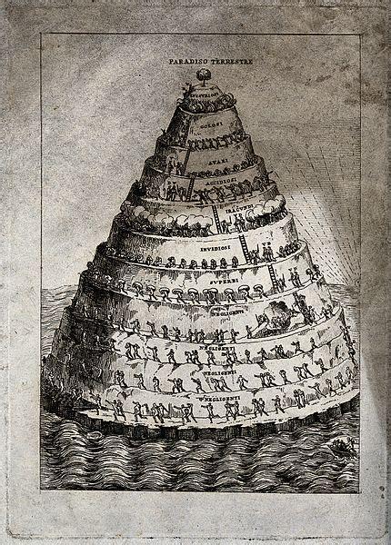 cornici purgatorio struttura purgatorio
