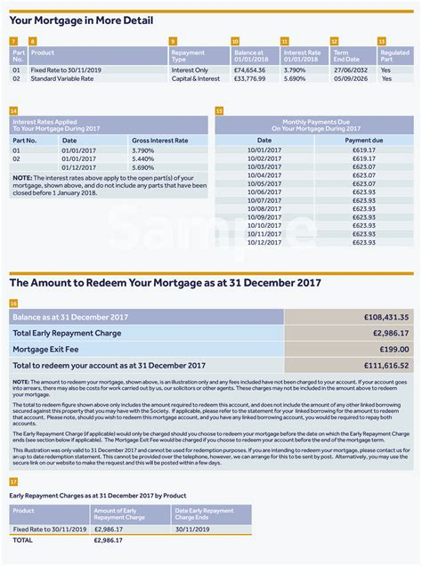 mortgage statement template excel gallery templates