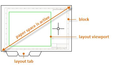 autocad layout viewport border introduction to layouts and viewports autocad tutorial