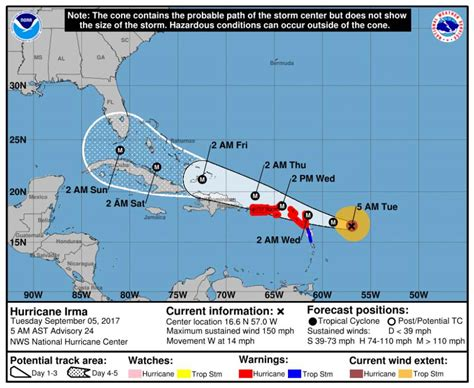 hurricane irma hit date hurricane irma upgraded to category 5 not expected to hit
