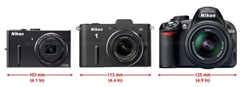 Lensa Nikon V1 kamera mungil nikon v1 j1 segala tautan hanya untukmu