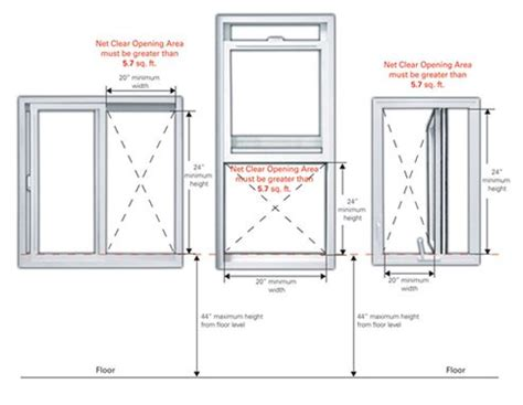 Size Of Bedroom Egress Window Size Requirement For A Egress Bedroom Window