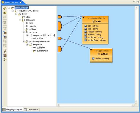 how to make a mapping diagram for a relation chapter 5 editors