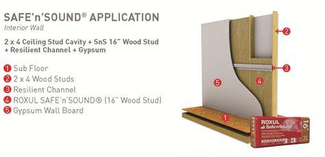 sound batt insulation stc ratings roxul safe n sound 3 in x 15 1 4 in x 47 in